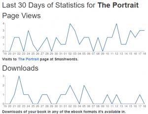 Shamshwords_Stats