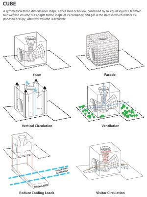 ntc-art-museum-architecture8