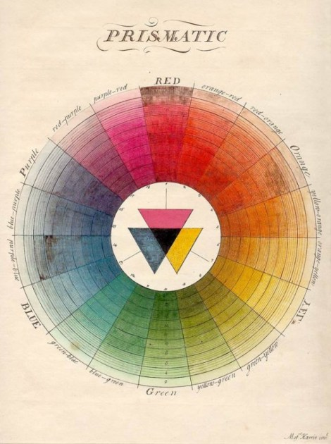 vintage-color-wheel-600x804