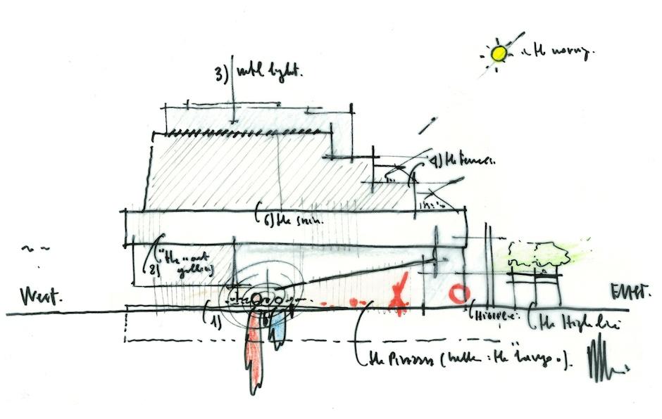 Museos y Arquitectura (ICOM)