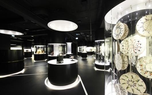 Política de Gestión de Colecciones de Museos (I)