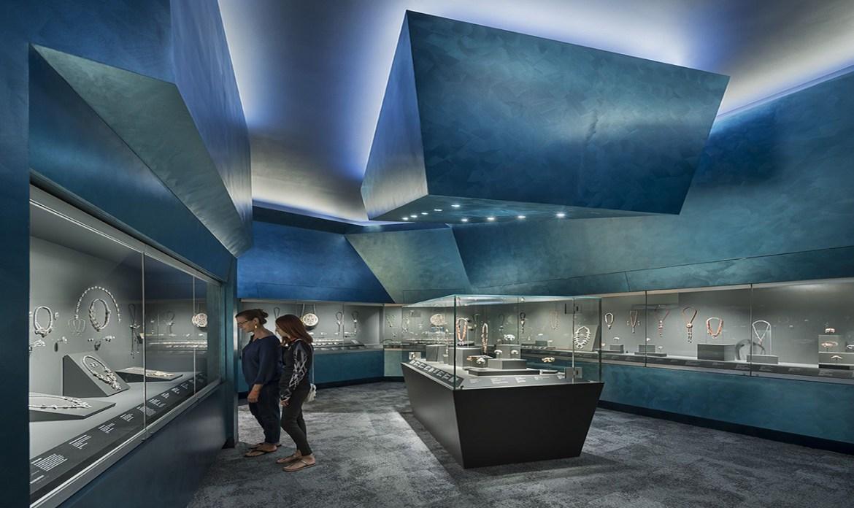 Motivaciones para Visitar un Museo