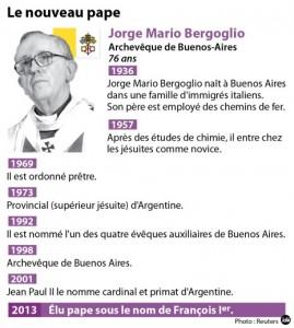 CV Jorge Bergeglio Pape Francois 1er