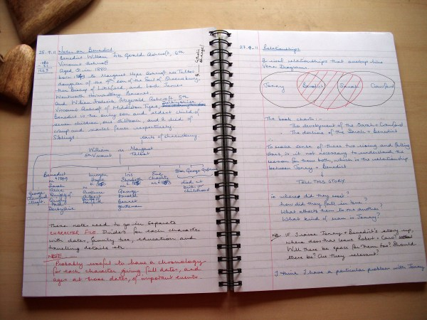 The Writer's Notebook | evenlodesfriend