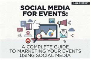 social media for events event manager blog