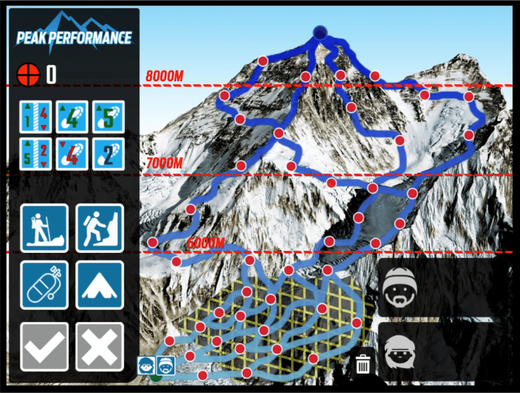 peakperformance – Game Board