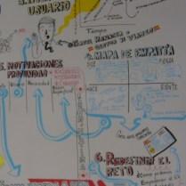 Visual thinking Design Thinking_1_