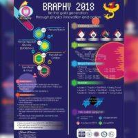 Brawijaya Physics Event 2018