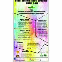 National Economics Creative Competition (NECC) 2018