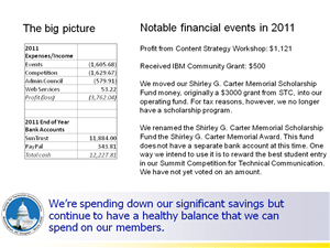 STC WDCB finances