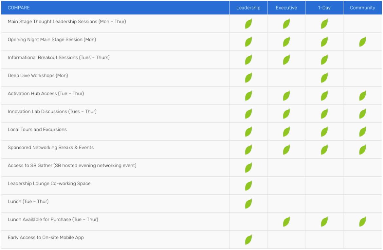 FAQ - Best Pass Types