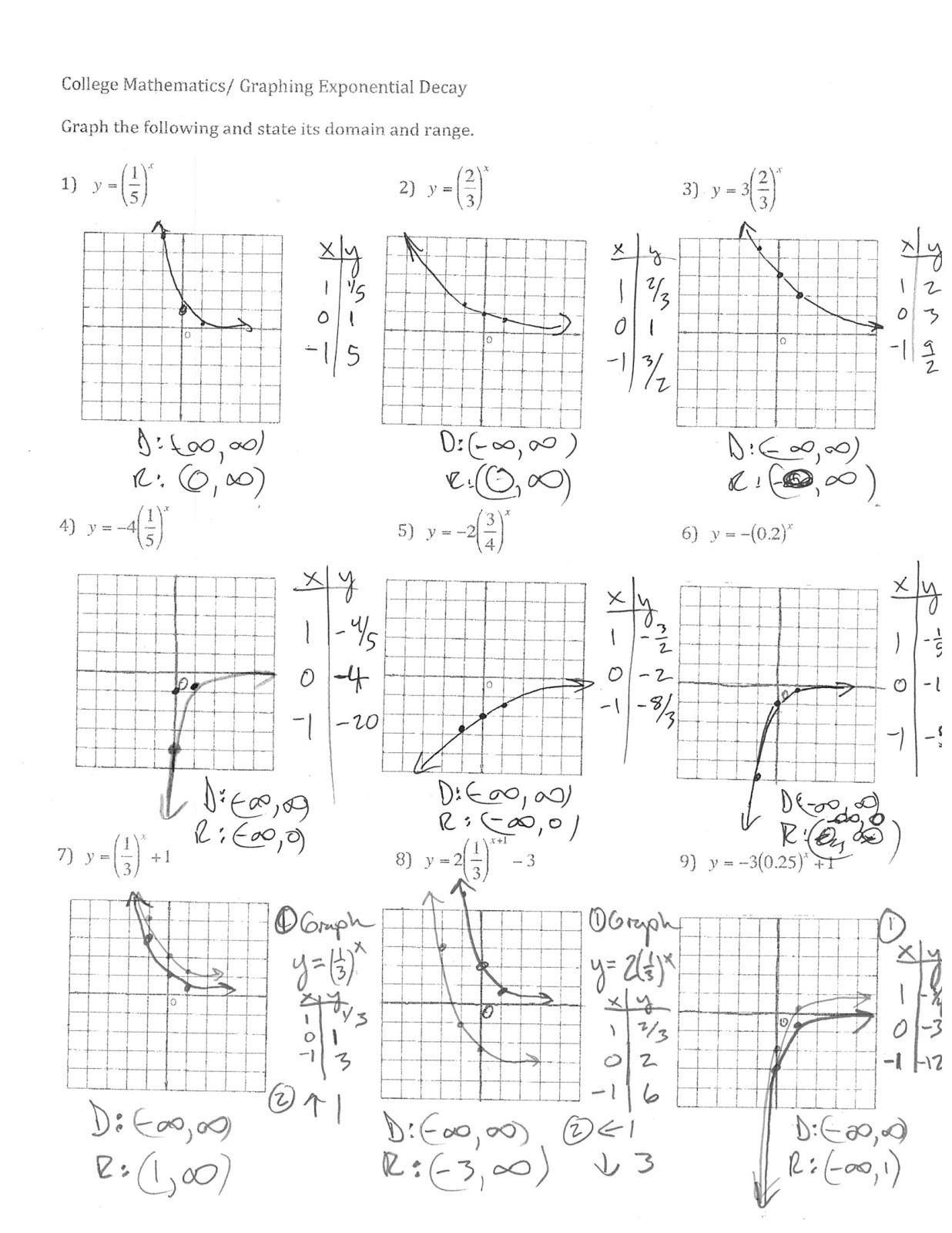 Graphing Worksheets High School
