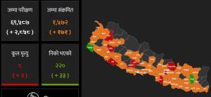 नेपालमा कोरोनाः कुन प्रदेश र जिल्लामा कति संक्रमित ? (सूचीसहित)