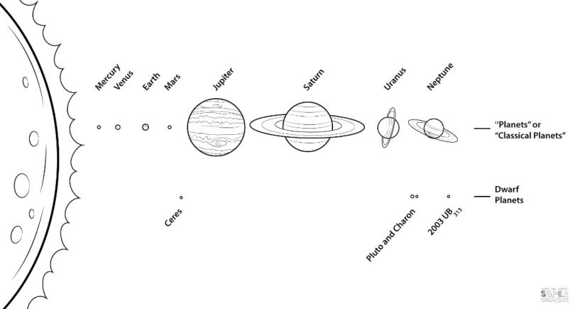 Solar System Coloring Pages Free to Print cbd6