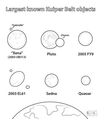 Solar System Coloring Pages Free to Print lkz7