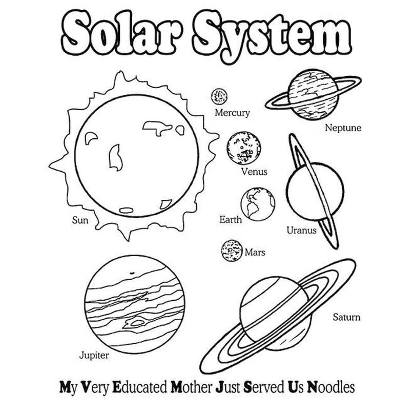Solar System Coloring Pages for Preschoolers ndl3