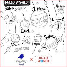 Solar System Coloring Worksheet for Kindergarten hlw4
