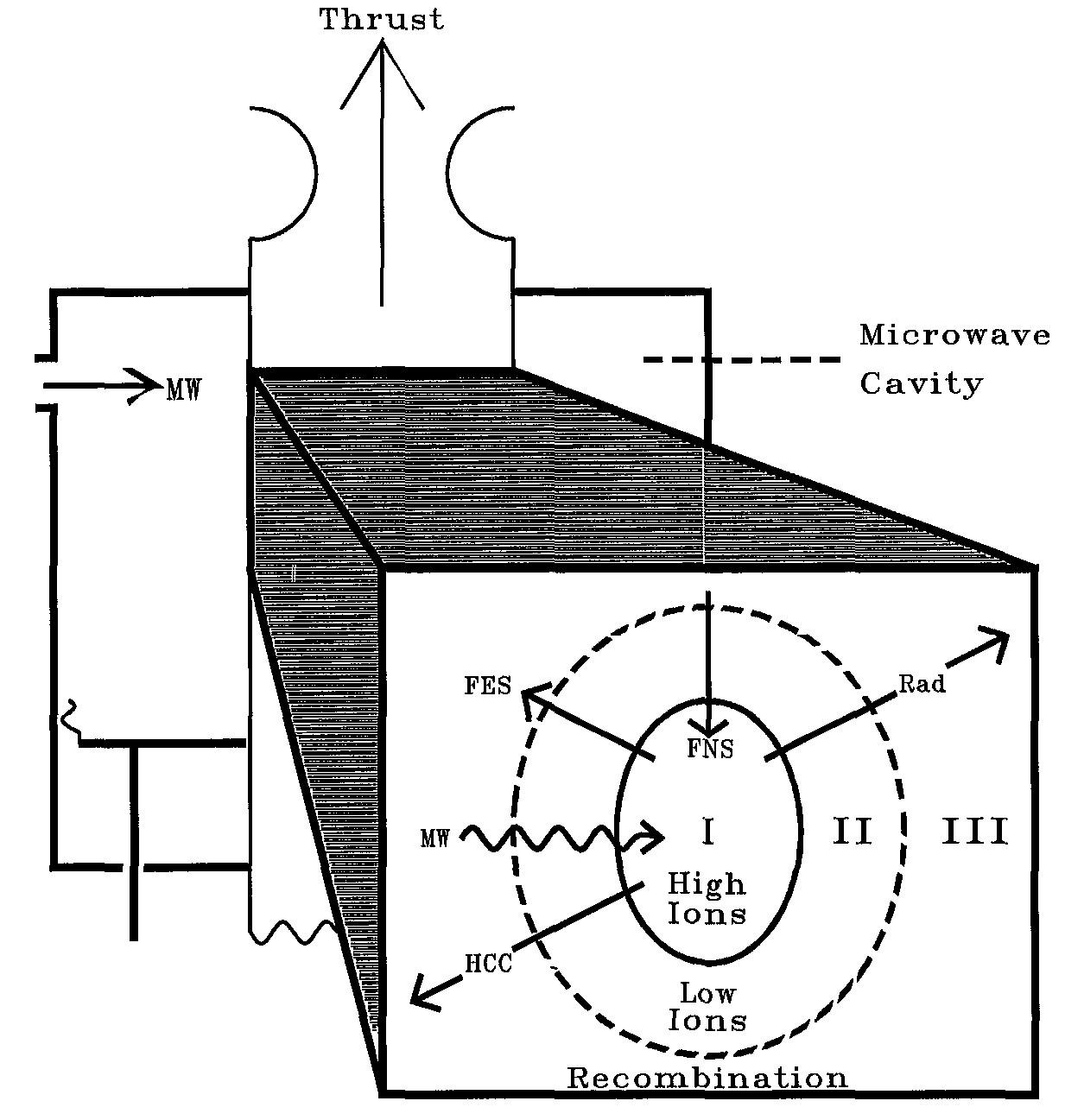 Ion Thruster