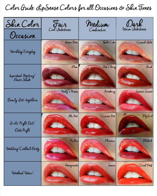 Lipstick Colors for Every Occasion