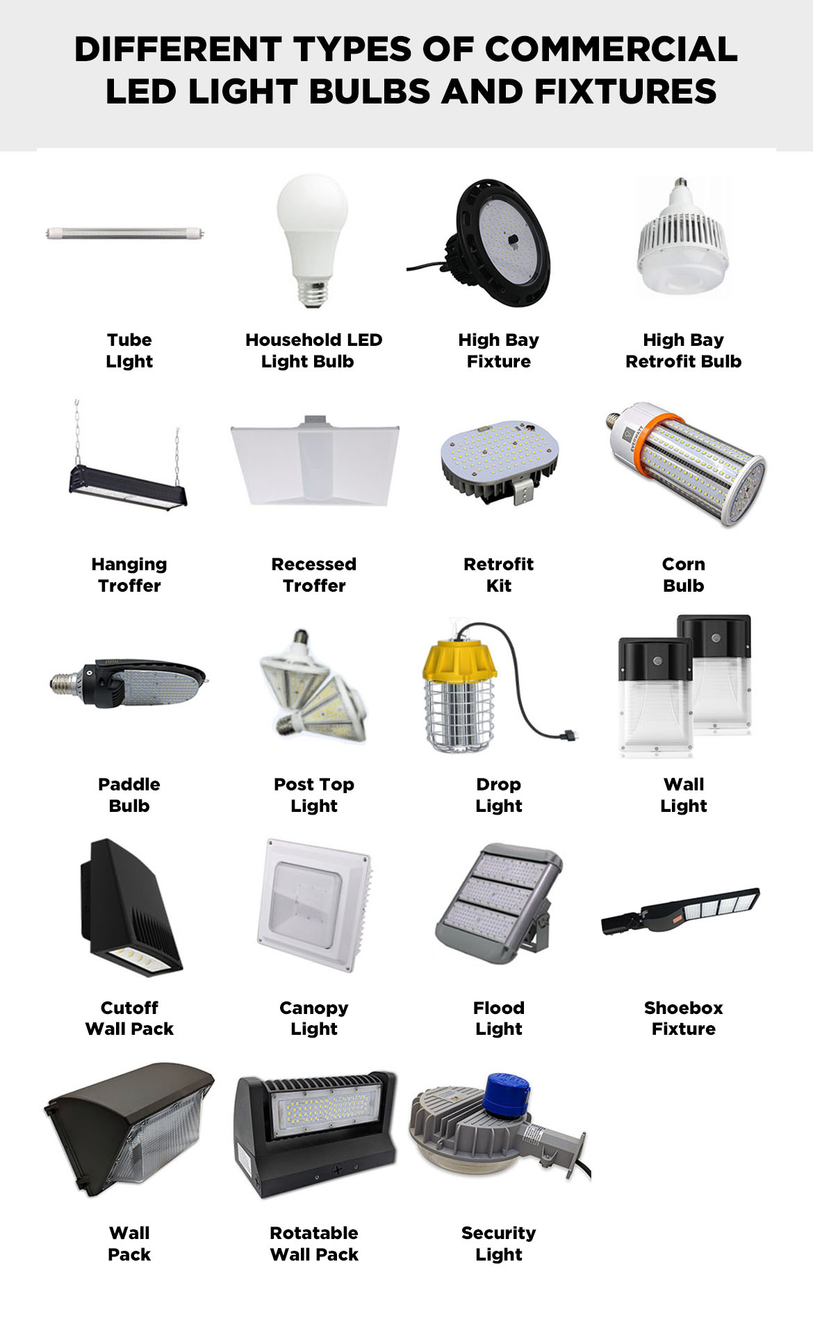 All The Different Indoor And Outdoor Commercial Led Bulb