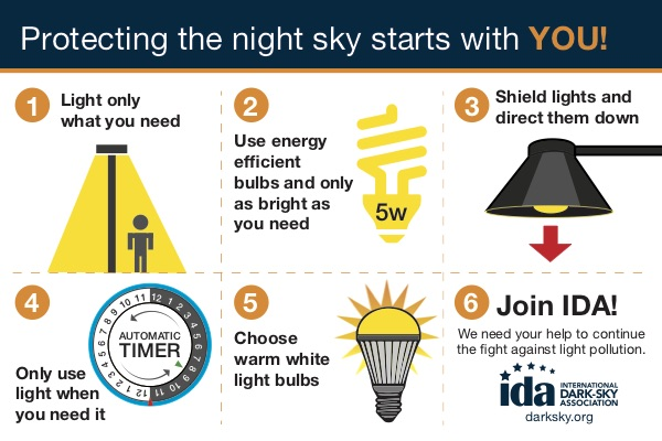 Image: Infographic with information on how to protect the night sky