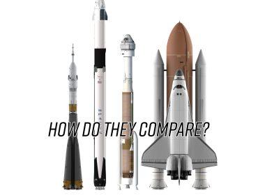 SpaceX Crew Dragon Vs Boeing Starliner vs Soyuz vs Space Shuttle comparison commercial crew