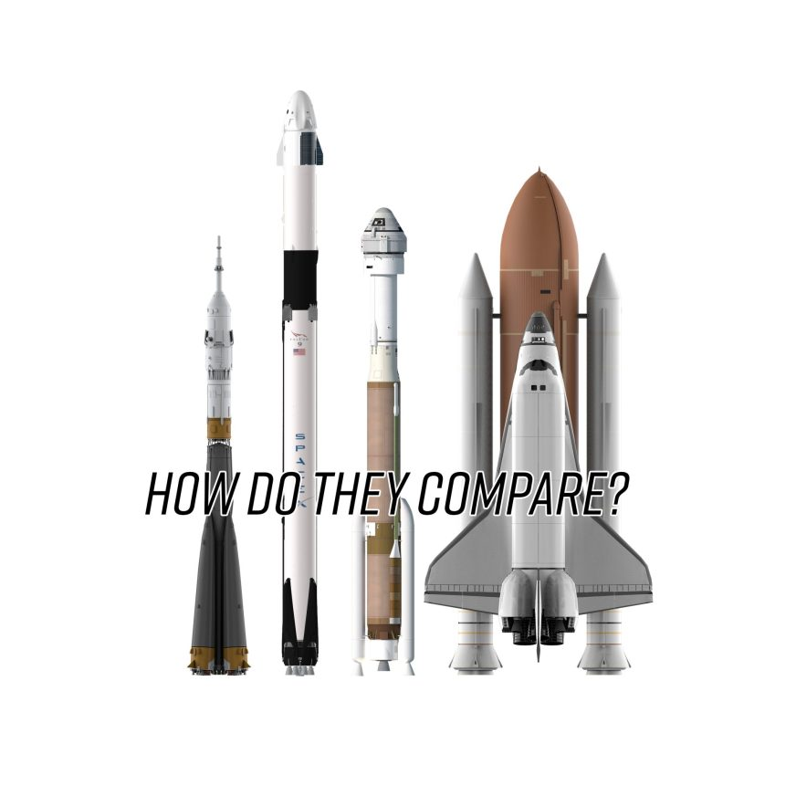 How SpaceX and Boeing will get Astronauts to the ISS. A ...