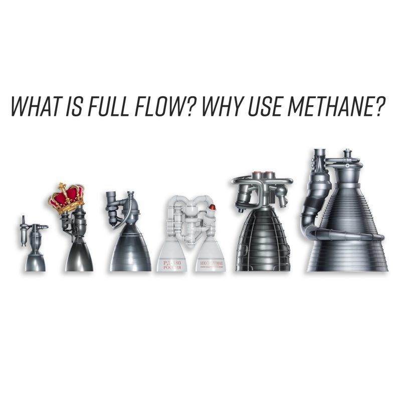 Is SpaceX's raptor engine the king of rocket engines. What is full flow. Why use methane?