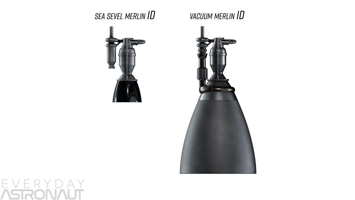 Merlin sea level and vacuum