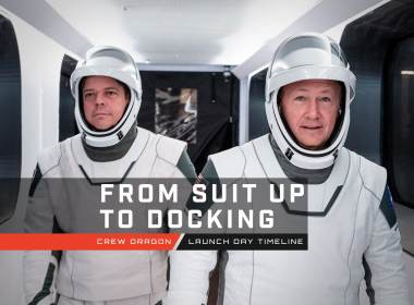 Timeline of Crew Dragon, image of Bob and Doug on the walkway to the spacecraft at LC39A