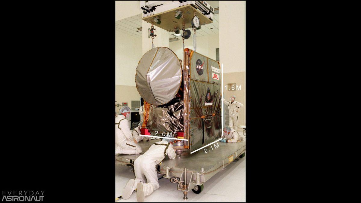 Mars Climate Orbiter Size