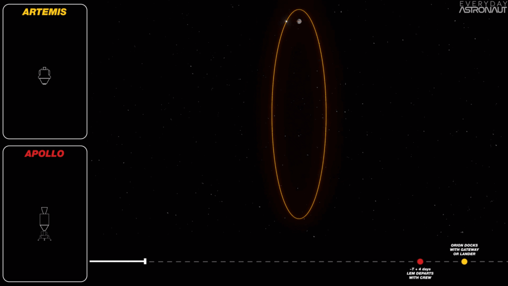 Near-Rectilinear Halo Orbit