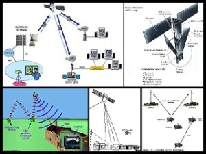 satellite weapons