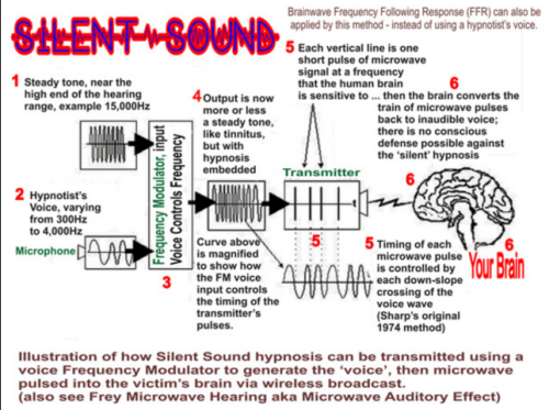 MB-SilentSound