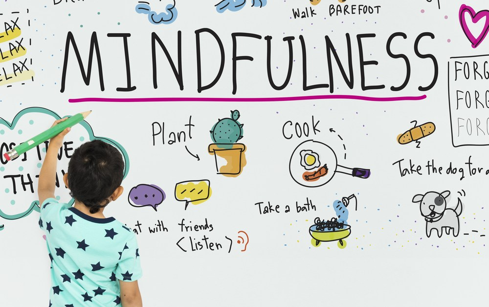 Mental Health Good Practice - What is Mindfulness Practice?