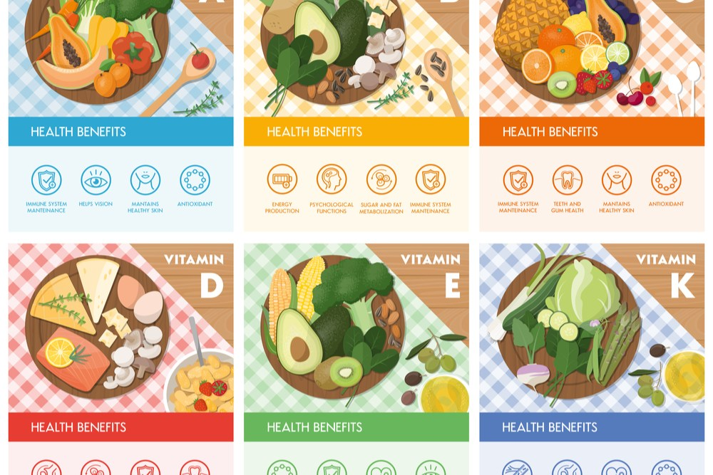 Natural Sources of Vitamins B C and D