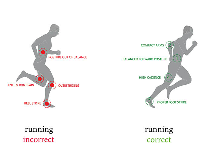 Running And Bodybuilding - 5 Awesome Reasons To Combine