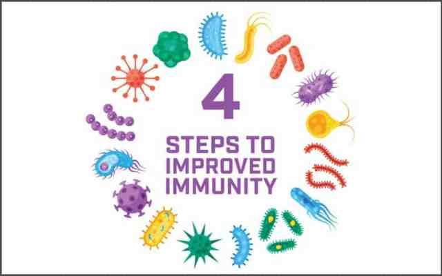 4 Steps to Improved Immunity