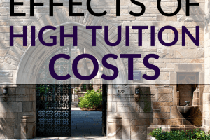 High tuition costs have negative effects on today's college graduates, such as not being able to afford to buy a house or get married right away. Have you been effected by any of these because of student loan debt?