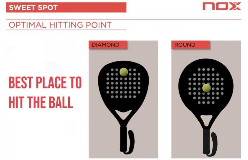 sweet spot on your padel racket