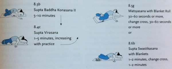 Line drawings of four yoga poses helpful for menstrual cramping