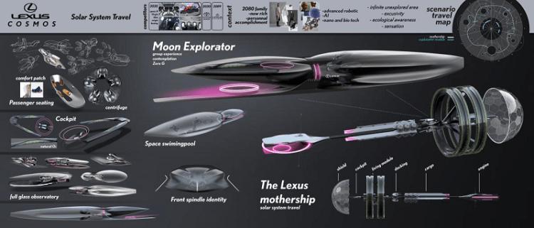 Lexus Cosmos, by Jean-Baptiste Henry-2