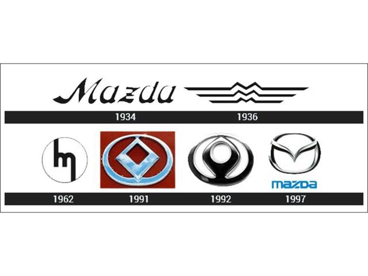 Σήμα Mazda