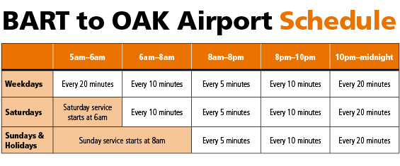 BART-OAK_schedule