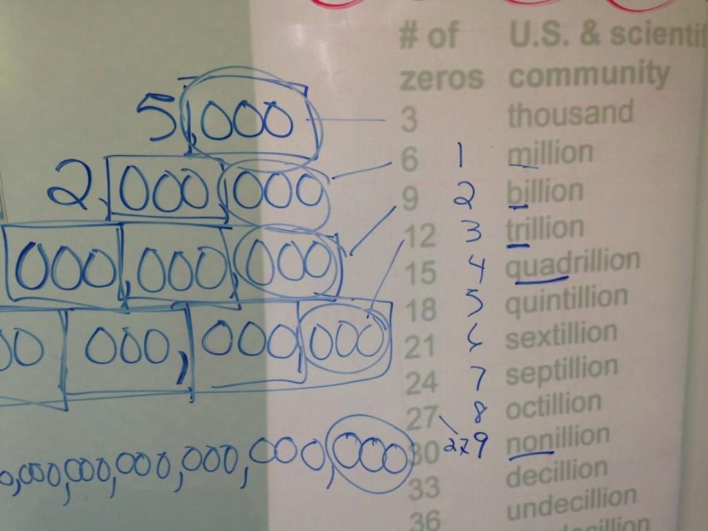 Math Log Place Value Day 8 Evil Math Wizard