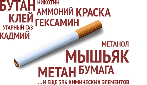 smoking-chemical-composition