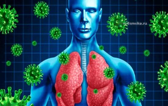 foto-kurenie-i-bronhi-bolezni
