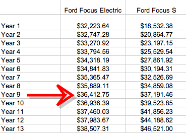 Ford Focus Electric-9