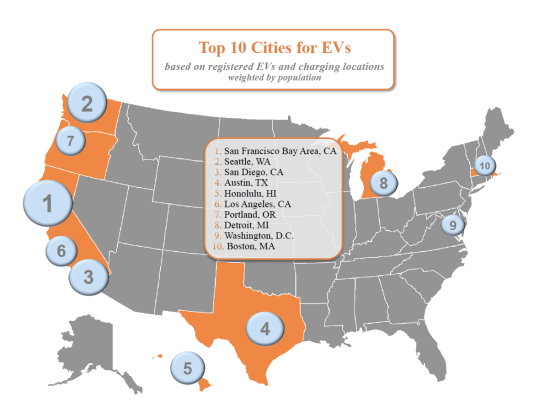 best electric car cities