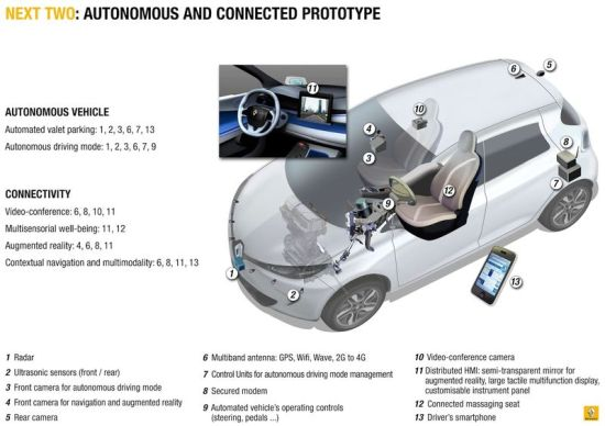 Renault's autonomous EV prototype is called the Next Two. Image #2.